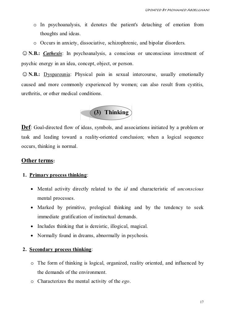 Psychiatry long case presentation form