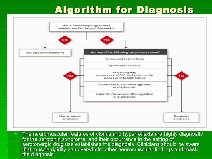 Psychiatry - Archer USMLE step 3