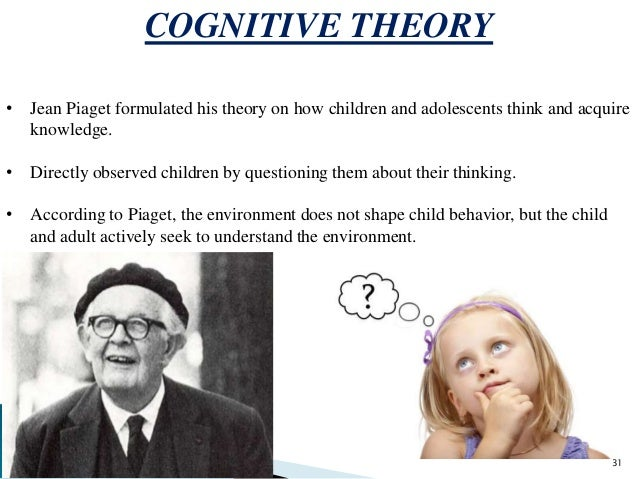 psychodynamic theorist There are some examples of psychodynamic perspective to help illustrate  so  now you can see how the psychodynamic perspective works and how this theory .