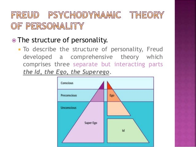 freuds personality structure In freud's view, a healthy personality results from a balance in the dynamic interaction of the id, ego, and superego while the ego has a tough job to do, it does not have to act alone anxiety also plays a role in helping the ego mediate between the demands of the basic urges, moral values, and the real world.