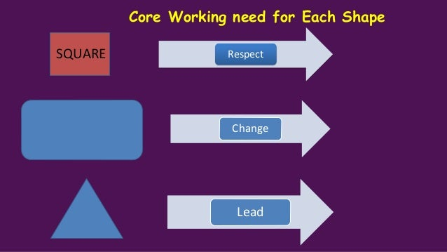 Core working need for Each Shape Create Connect