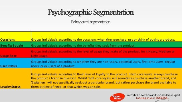 Psychographic Segmentation and Target Audience in Online Marketing