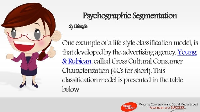 the use of psychographic segmentation in doing a market analysis Definition of psychographics: analysis of consumer lifestyles to create a detailed customer profile market researchers conduct psychographic segment marketing.