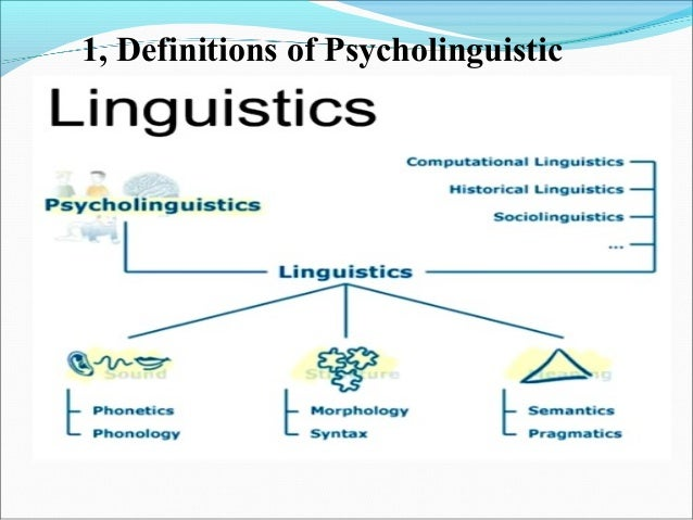psycholinguistic linguistics and language For descriptions of language, the field relies on the findings of linguistics, which is the discipline that describes the structure of language although the acquisition, comprehension, and production of language have been at the core of psycholinguistic research, the field has expanded considerably since its inception: the neurology of.