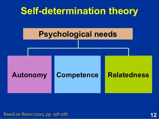 psychological motives and psychological needs A summary of sexual drive in 's motivation sexual drive does not motivate people to fulfill a basic biological need both biological and psychological.