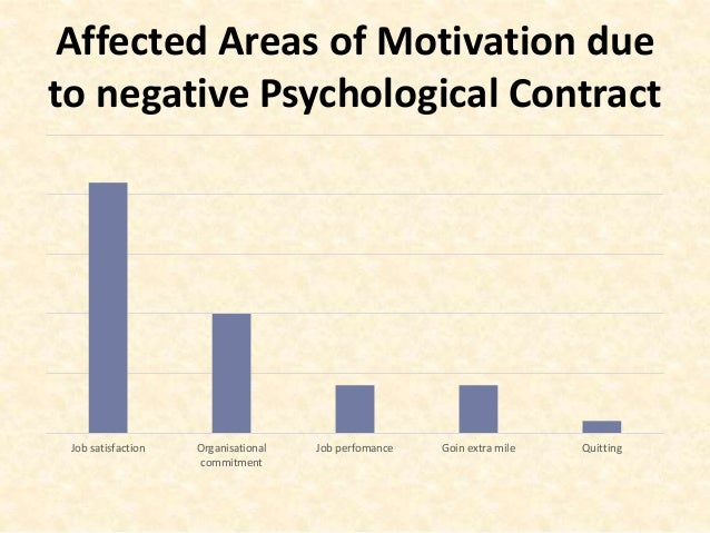 the effect of personality and motivation Learn more about some of the major theories of motivation what are the theories of personality article how does drive reduction theory explain human motivation article social comparison theory in psychology list three major theories on how phobias develop.