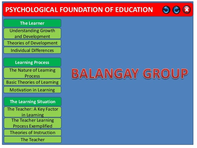 PSYCHOLOGICAL FOUNDATION OF EDUCATION      The Learner Understanding Growth   and DevelopmentTheories of Development  Indi...