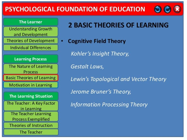 basic process of learning Learning as a process – learning theory basically a systems approach with chapters on varieties of learning (8 types) basic forms of learning (signal.