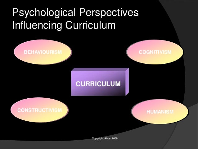 foundations of psychology The academic discipline of psychology was developed largely in north america  and  so what effect can culture really have on the fundamental aspects of our.