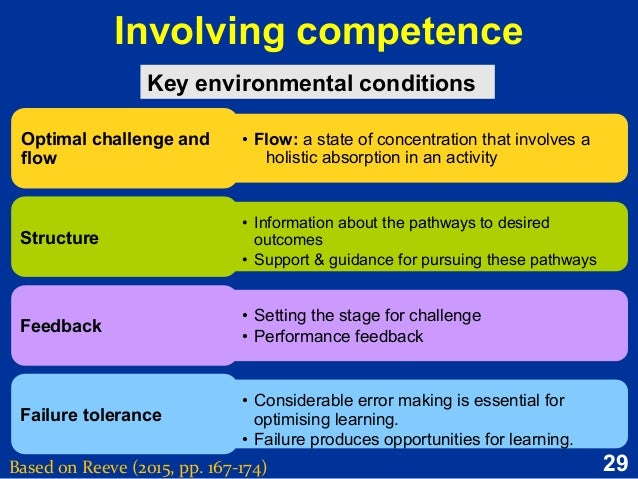 Deep processing study strategies
