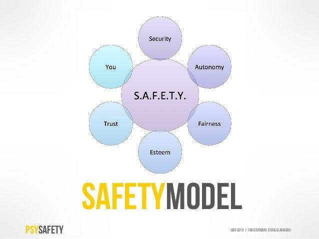 SECURITY PSYSAFETY ABD 2019 / Fabio armani & GIULIA ARMANIi SECURITY