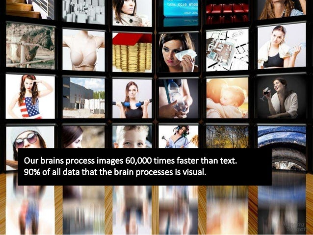 Our brains process images 60,000 times faster than text. 90% of all data that the brain processes is visual.