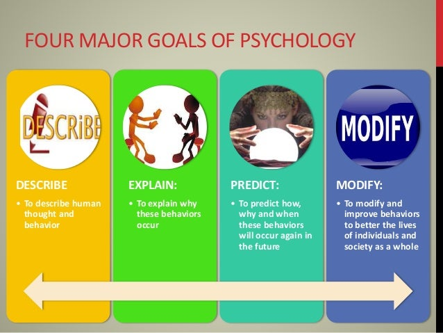 Careers In The Field of Psychology