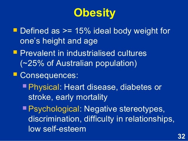 obesity definition