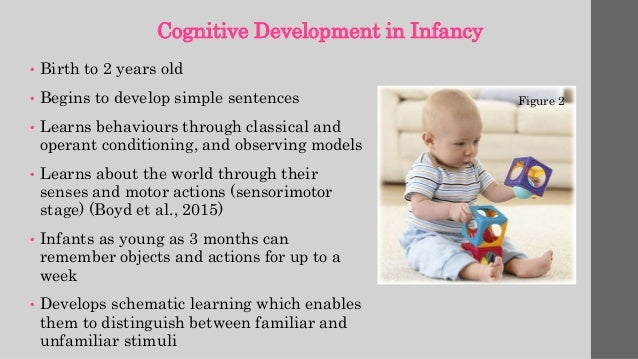 cognitive development 0 2 years old The cognitive development of 3-5 year old children vol 1  the cognitive development of 3-5 year old children, vol 2  what a 3 years old can.