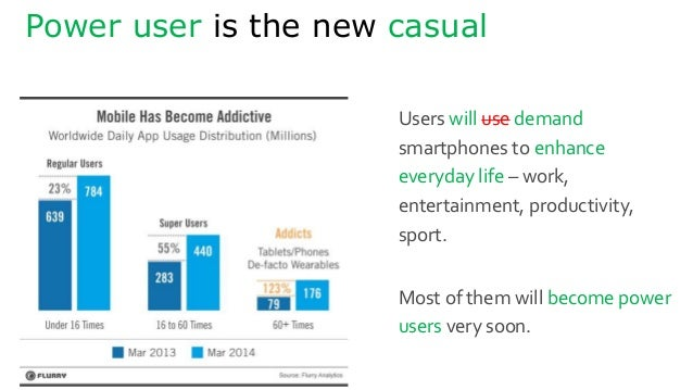 Power user is the new casual Users will use demand smartphones to enhance everyday life – work, entertainment, productivit...
