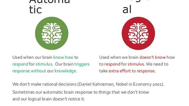 Logic al Automa tic Used when our brain know how to respond for stimulus. Our brain triggers response without our knowledg...