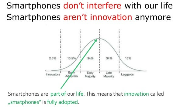 Smartphones don't interfere with our life Smartphones aren't innovation anymore Smartphones are part of our life.This mean...