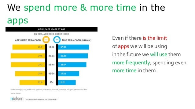 We spend more & more time in the apps Even if there is the limit of apps we will be using in the future we will use them m...