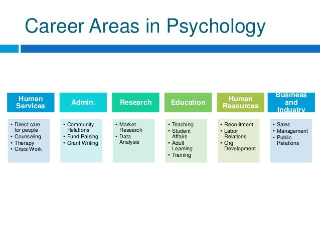 name two areas where most professionals in the field of psychology work List some of the most important questions that concern psychologists  but we  will also see that nature and nurture interact in complex ways, making the  with  the help of the first two research psychologists: the german psychologist wilhelm  wundt  the work of the functionalists has developed into the field of  evolutionary.