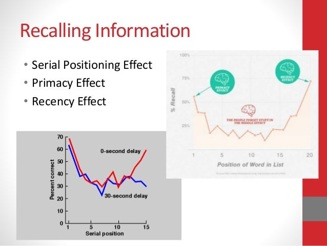 investigate into the primacy and recency effect essay This supports the existence of separate ltm and stm stores because they observed a primacy and recency effect words early on in the list were put into long term memory (primacy effect) because the person has time to rehearse the word, and words from the end went into short term memory (recency effect).