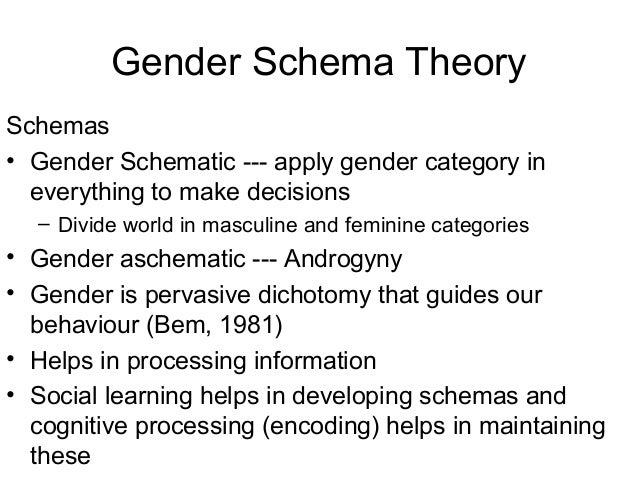 gender schema theory essay Evolutionary theory/psychosexual differentiation/biosocial theory/social learning theory/gender schema theory what is the basic principle of the evolutionary approach the biological and psychological differences in the sexes are natural, and these difference result in different gender roles for males and females.