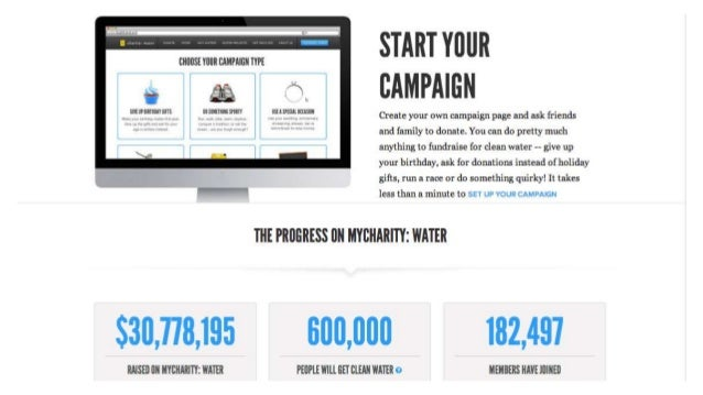 Psychology of Online Giving - Unbounce Talk