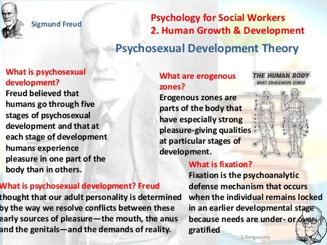 importance of social psychology Social psychology is the study of how humans think about each other and how they relate to each other behaviorism notwithstanding, the unconscious mind has maintained its importance in psychology.