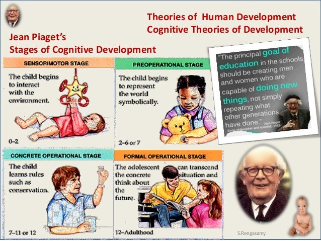 the piagets stage of theory of cognitive development Applying piaget's theory of cognitive development to one contribution of piagetian theory concerns the developmental stages of children's cognition.