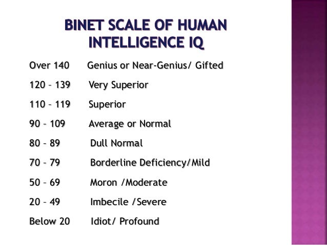 Image result for intelligence chart imbecile