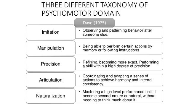 Three Domains of Learning – Cognitive, Affective, Psychomotor