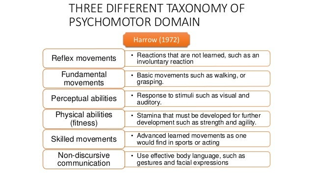 dave psychomotor domain The development of psychomotor skills (dull, 1977) dewey (1969) maintained that, if experiences were to be educational, they must account for the principle of.