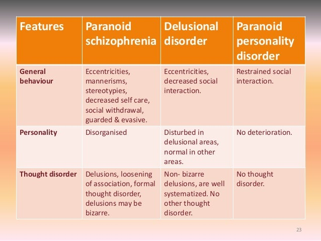 schizophrenia and type a personality Schizophrenia is a type of mental illness characterized by symptoms of   cognitive disorders with psychosis, and personality disorders.