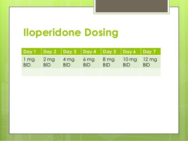 Fluvoxamine Dose Titration