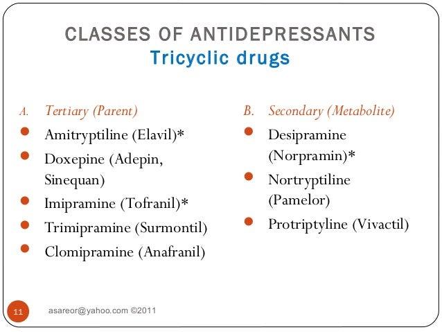 doxycycline hyclate bp reference standard