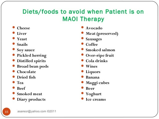 List Of Foods To Avoid With Maoi