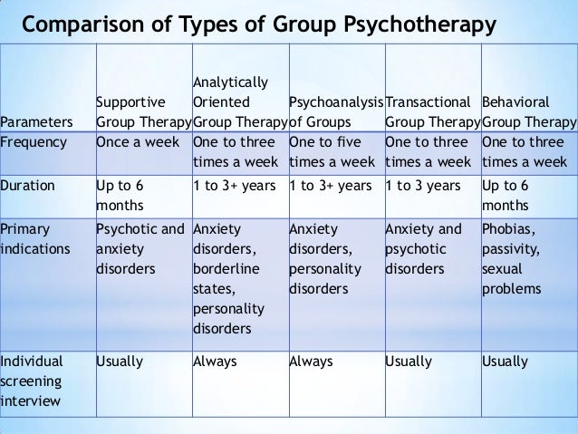 comparing cognitive and psychotherapy The term cognitive-behavioral therapy (cbt) is a very general term for a classification of therapies with similarities (what is cognitive-behavioral therapy para 1.