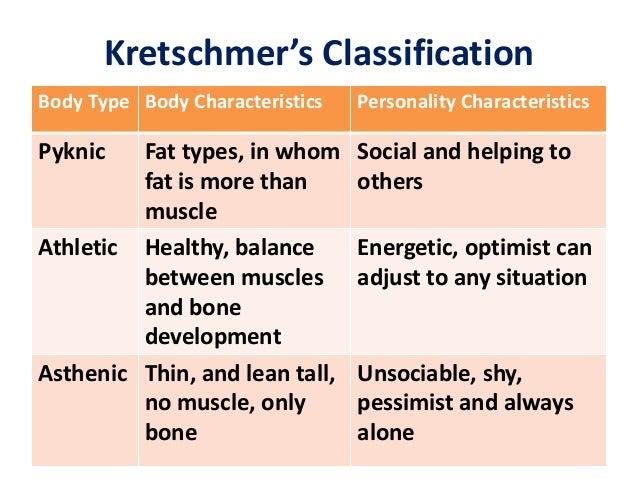 body type classification