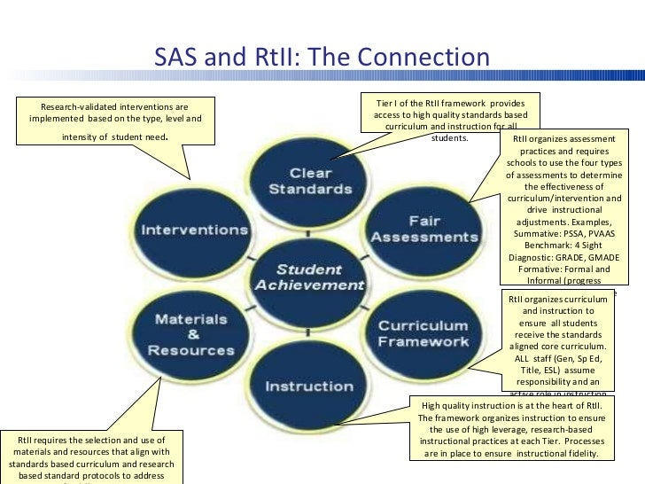 sas hr policy Learn about working at sas (scandinavian airlines) join linkedin today for free see who you know at sas (scandinavian airlines), leverage your professional network, and.
