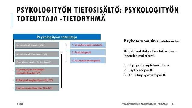 Terveyspsykologia