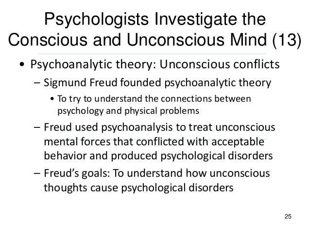 the life and revolutionary ideas of sigmund freud a psychoanalytic Psychoanalysis therapy, rational emotive therapy - sigmund freud versus   essay about sigmund freud - sigmund freud sigmund freud's revolutionary  ideas  studies and a better understanding of the small things that shape our  lives.