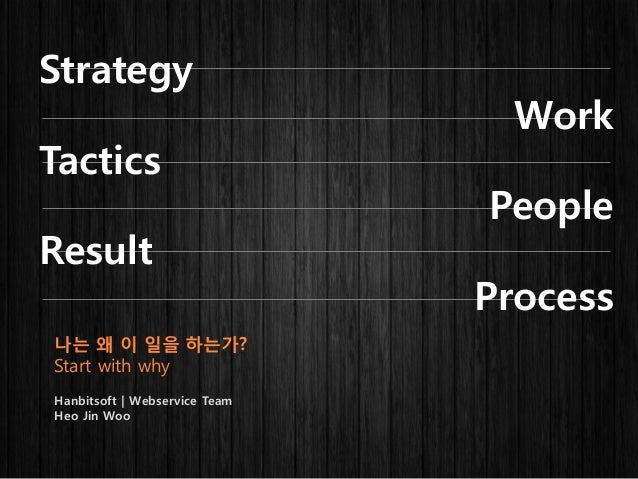 Strategy 나는 왜 이 일을 하는가? Start with why Tactics Result Work People Process Hanbitsoft | Webservice Team Heo Jin Woo