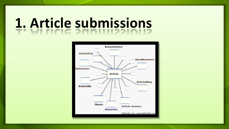 1. Article submissions<br />
