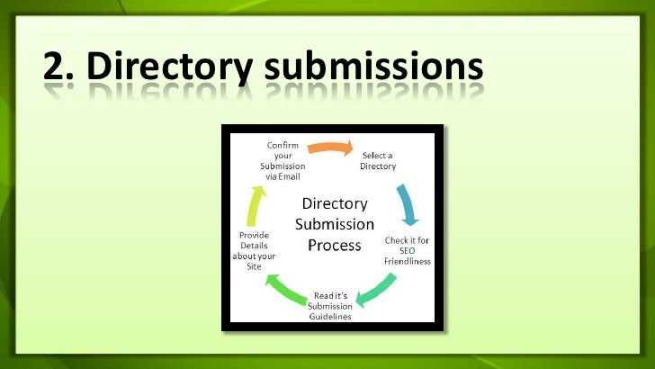 2. Directory submissions<br />