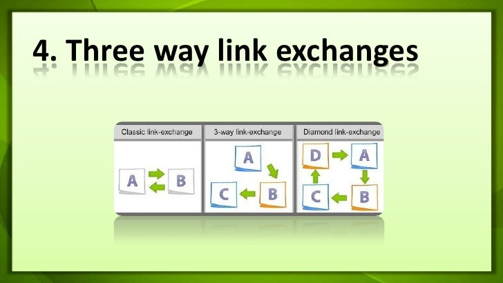 4. Three way link exchanges<br />
