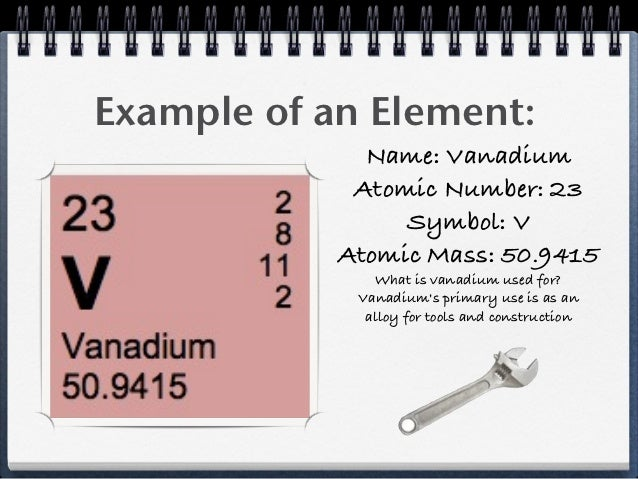 Periodic table of elements periods 12 urtaz Choice Image