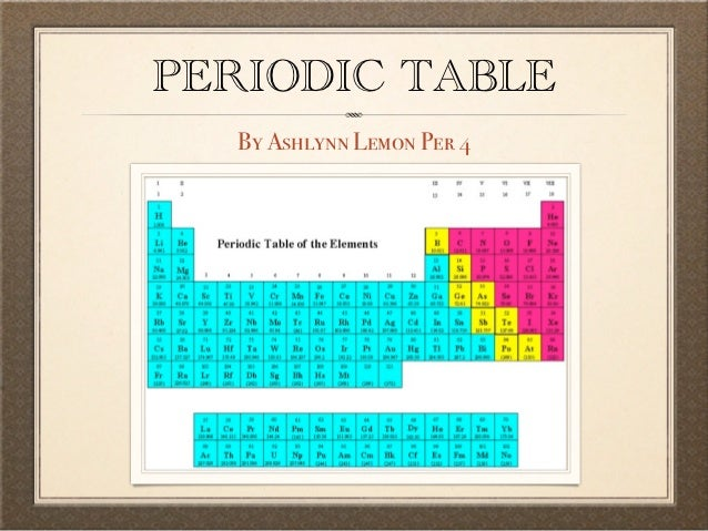 Ptable prezo for Ptable periodic table