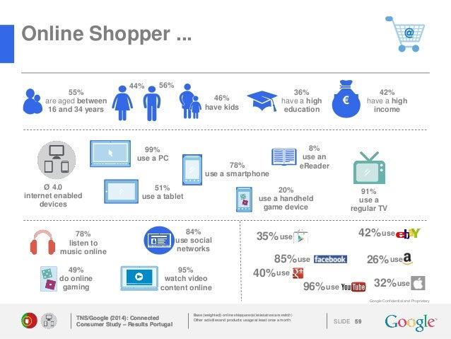 New Retail Study Shows Marketers Under-Leverage Emotional ...