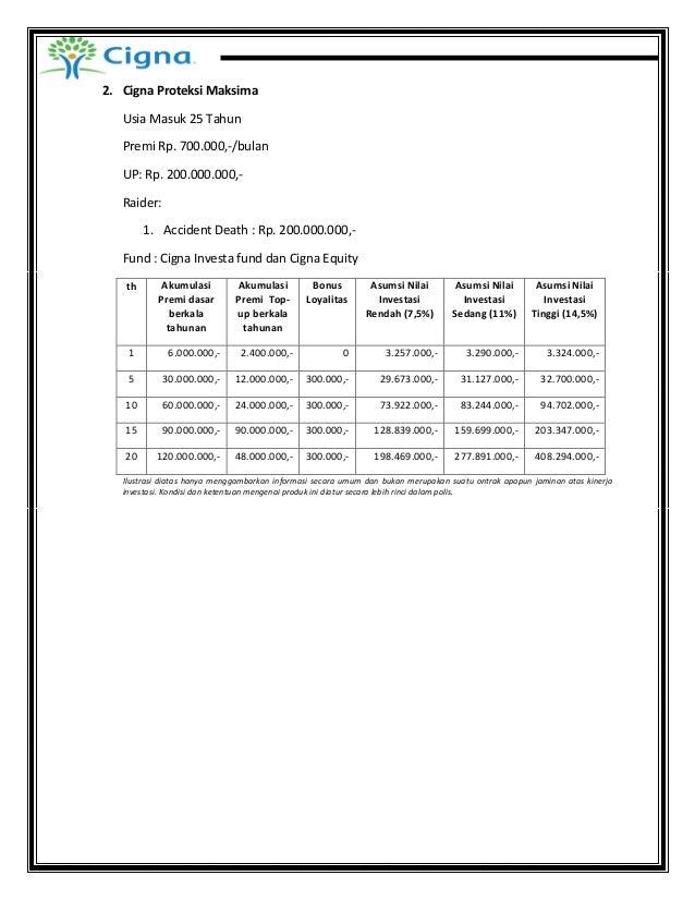 Proposal penawaran investasi forex