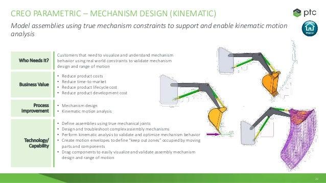 Ptc creo parametric sub bundles (with lite details explained)
